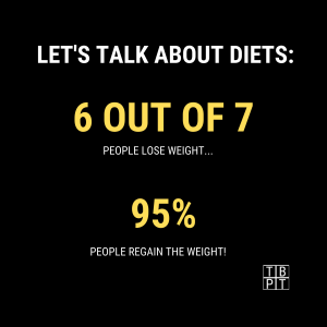 lets talk diets...